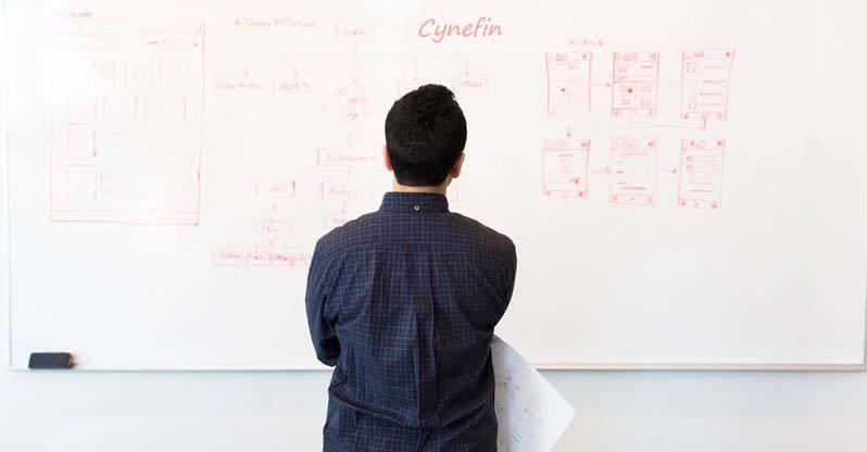 La resolución de problemas y manejo de situaciones complejas con Cynefin